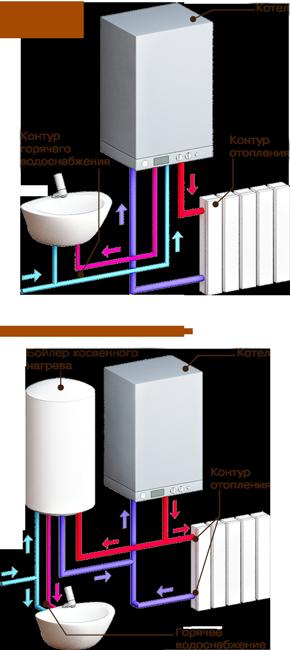 Чистка газового котла житомир 3 своими руками
